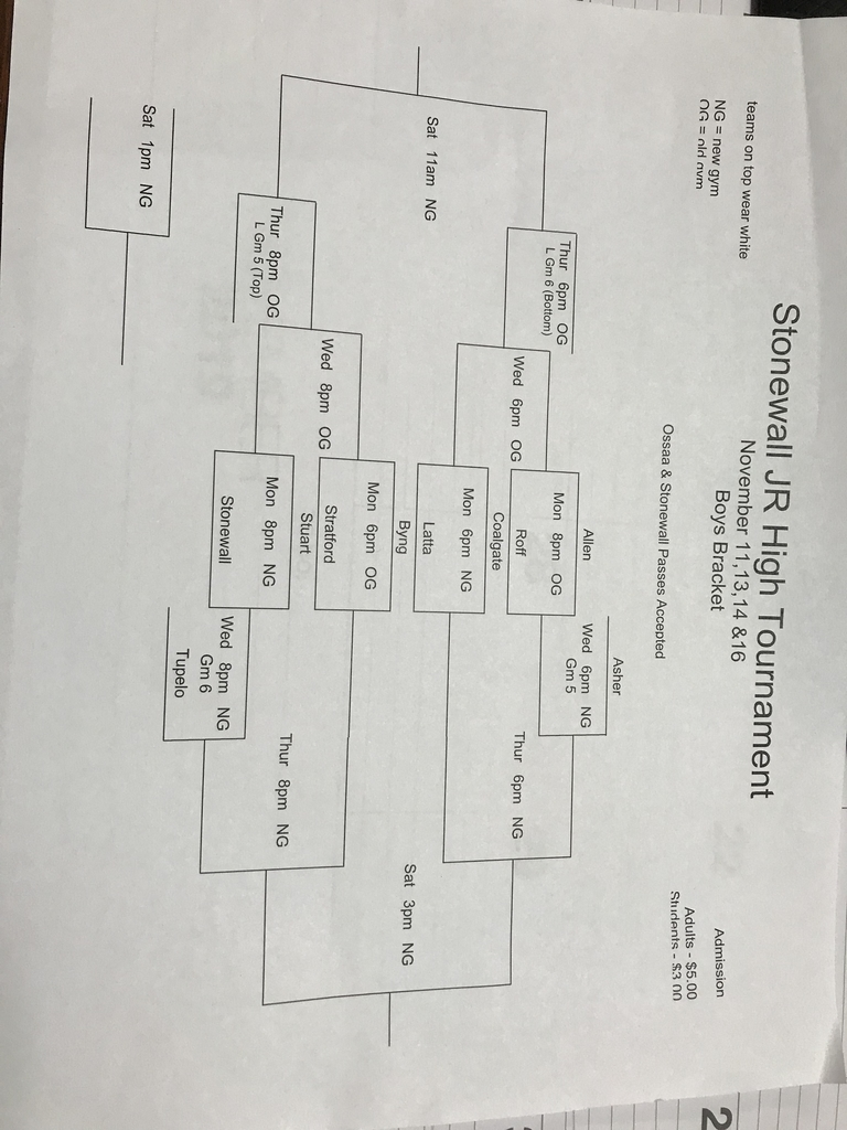 JH boys Stonewall Tournament bracket