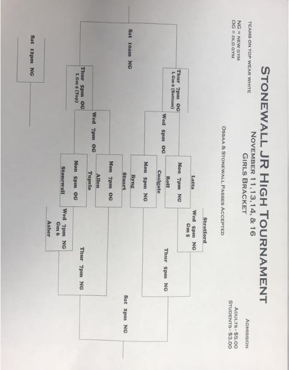 JH Girls Stonewall Tournament Bracket